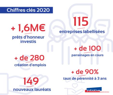Chiffres bilan 2020 (1)